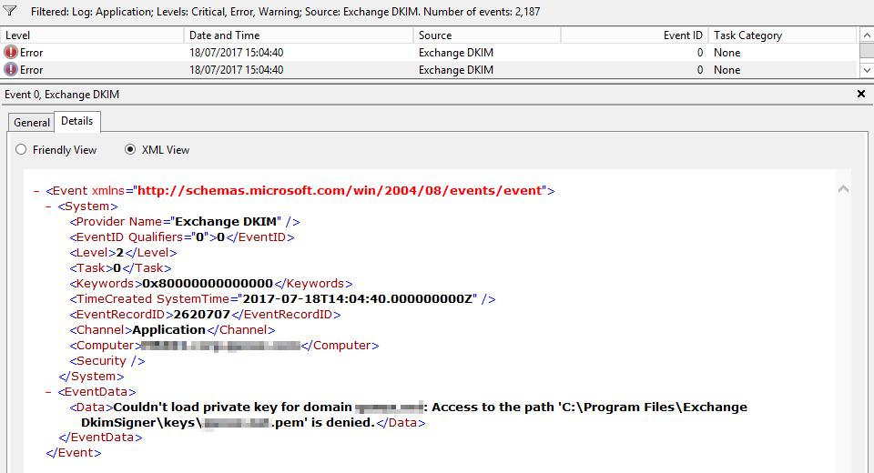 Website Developer Sydney